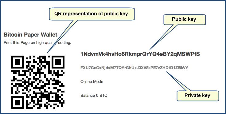 Create a Bitcoin paper wallet